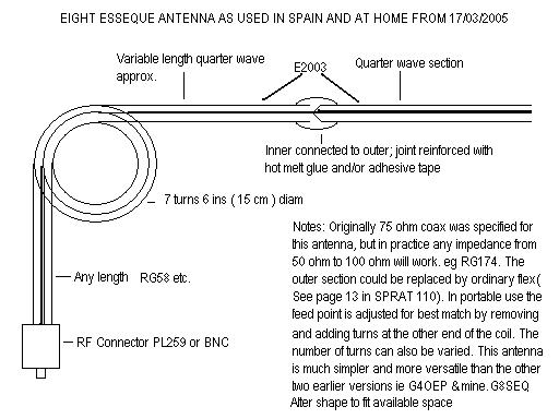 HF Transmit - Receive Antennas